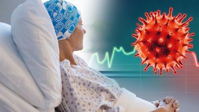 Photo of La pandemia de coronavirus y sus efectos en la Oncología